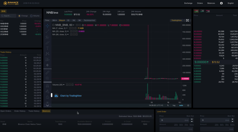 Binance Decentralized Exchange